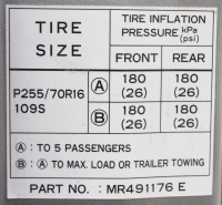 Sample tire pressure label