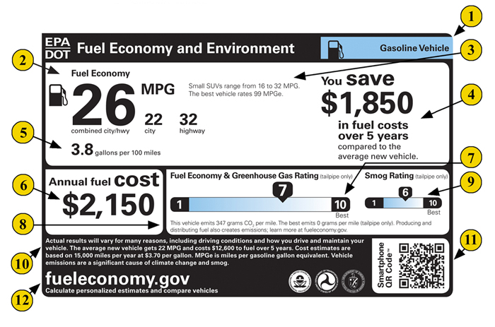 gasoline vehicle fuel economy and environment label